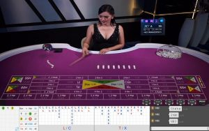 Ku Casino và Kubet